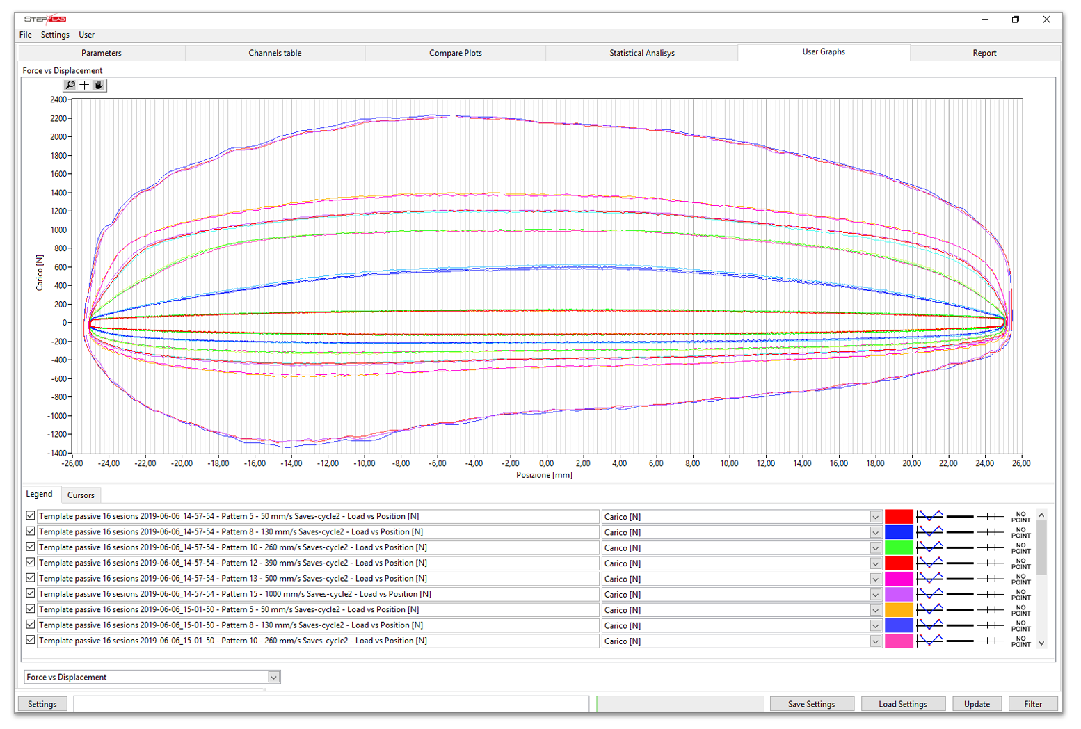 software interface with damper test graph